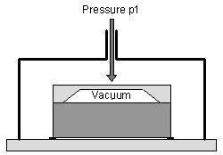 portal_absolute-pressure Pressure sensors
